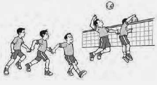 Teknik Dasar dalam Permainan Bola Voli, Basic Techniques ...
