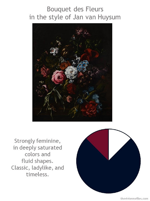 Bouquet des fleurs in the style of Jan van Huysum with style guidelines and color palette