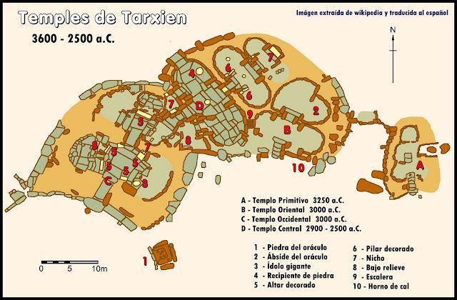 Mapa de Tarxien, Malta