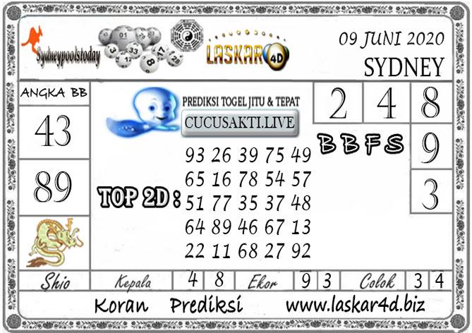 Prediksi Togel SYDNEY LASKAR4D 09 JUNI 2020