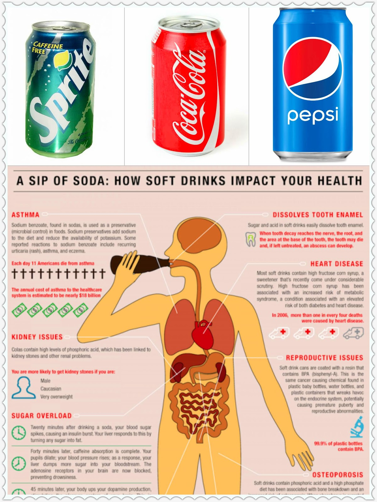 How To Stop Americans From Drinking Soda