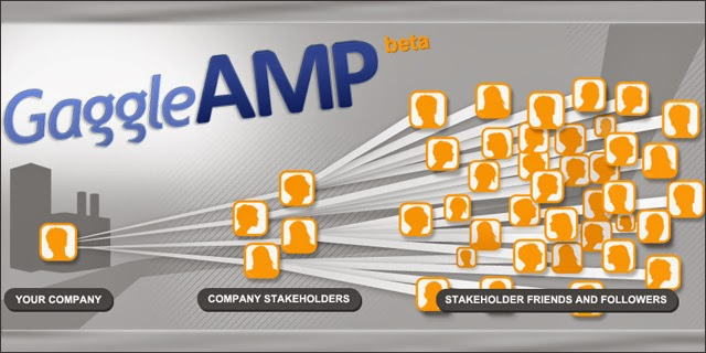 Promote Your Company's Social Media Message With GaggleAMP.