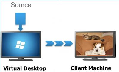 VMware Horizon 7 0 GA – here's what's new (part 4 -the Rest