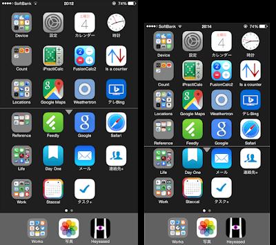 iPhone 6 PlusとiPhone 6の簡易アクセス比較のイメージ