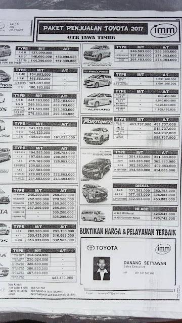 Dealer Toyota Nganjuk