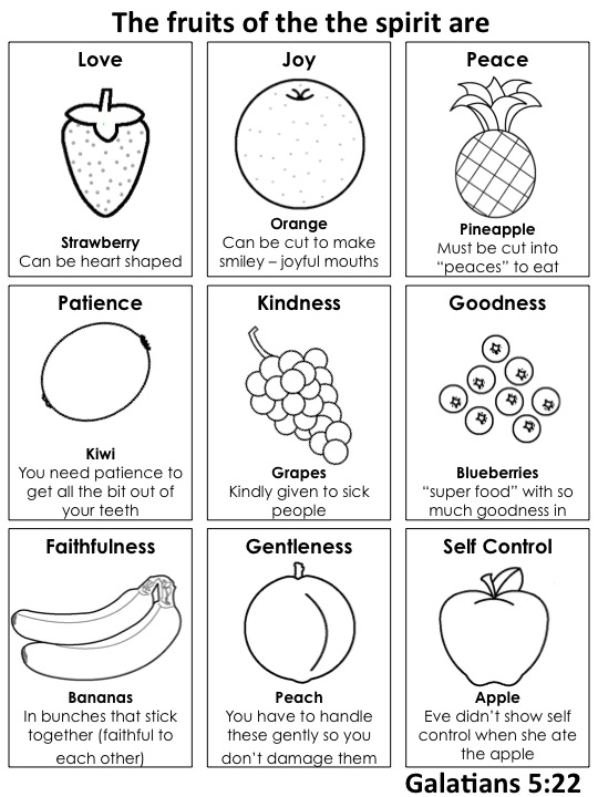 photograph about Fruits of the Spirit Printable referred to as All Participate in Upon Sunday: The End result of the Spirit