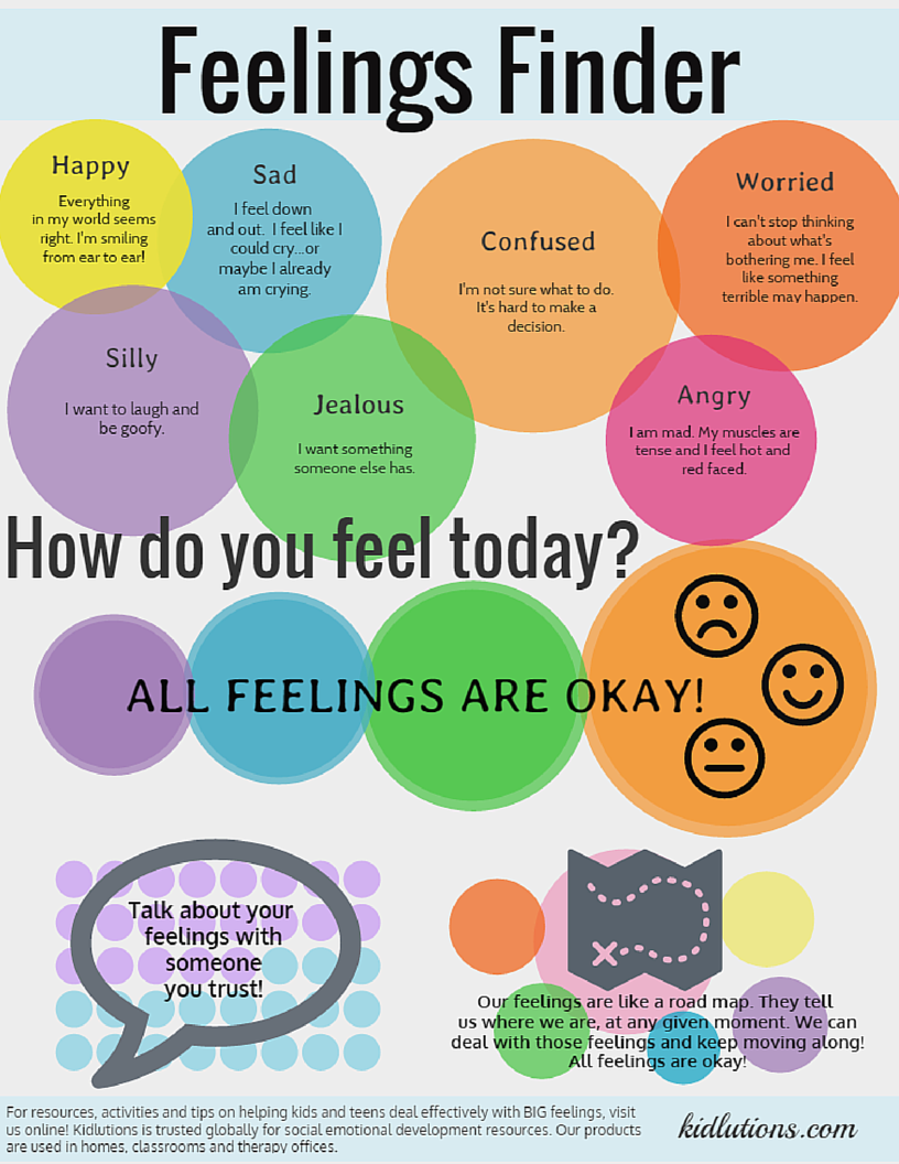 Feelings Finder: Helping Kids and Teens Cope with Emotions