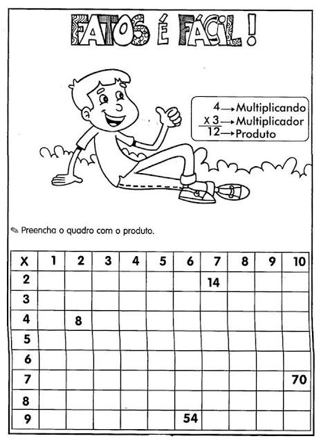 39876129_2039324522798787_4176382033481695232_n Atividades Multiplicação