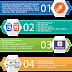 Học html css tại mỹ đình