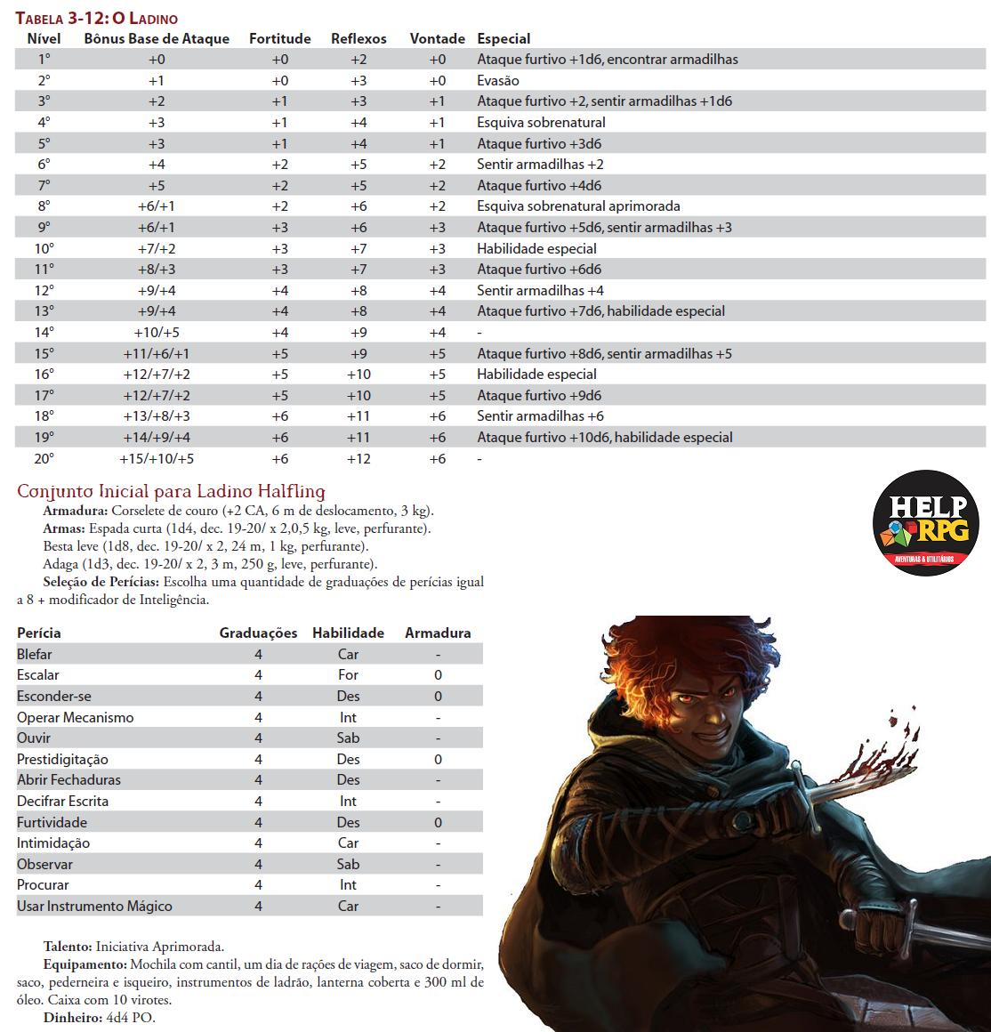 Tabela de Classe Básica - Ladino