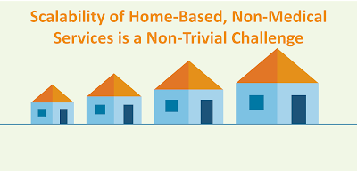 Scalability of Home-Based, Non-Medical Services. SDOH: Social Determinants of Health. Medicare Advantage. Non-clinical supports and services patients members. Supplemental Benefits for the Chronically Ill (SSBCI)