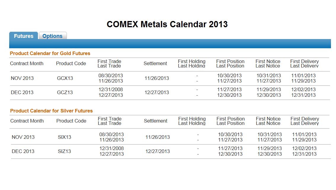 Forex options expiry calendar