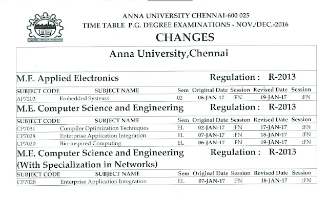 Anna University New Changes in Nov/Dec 2016 PG Exams