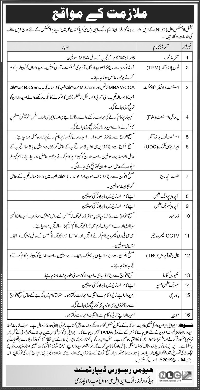 National Logistics Cell NLC Jobs February 2019  Vacancies 16