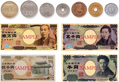 Yen, Moeda Japonesa