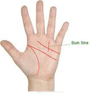 If your sun line starts from Mount of Venus - Benefit of family reputation and help from relatives and friends.