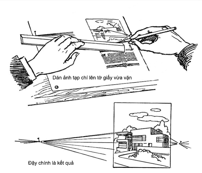 Học vẽ trực tuyến: Bài tập phối cảnh bằng mắt cho các bạn mới học