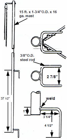 Gin Pole Diagram Stuffing Box Diagram Wiring Diagram ~ Odicis