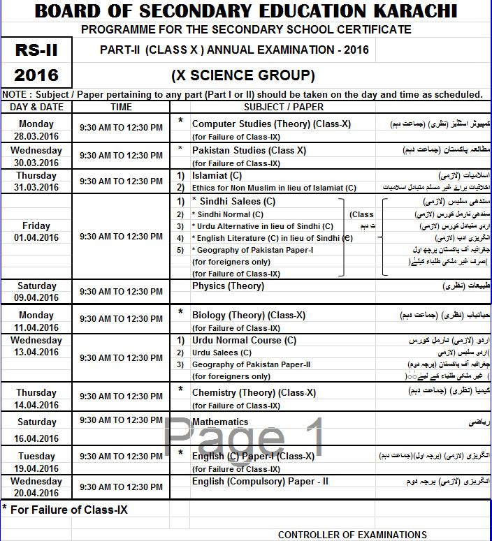 "Urdu text book ""Nawa-e-Urdu "" Urdu E-book for class 10, CBSE , NCERT."