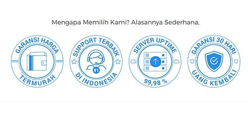 Web Hosting Murah Unlimited Indonesia