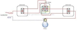 ilustrasi instalasi  1 lampu dikendalikan 3 saklar