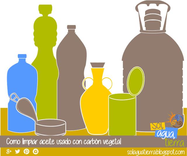 Como limpiar el aceite reciclado para hacer jabón de ropa: método del carbón vegetal