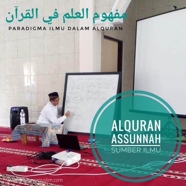Paradigma Ilmu dalam Al-Quran