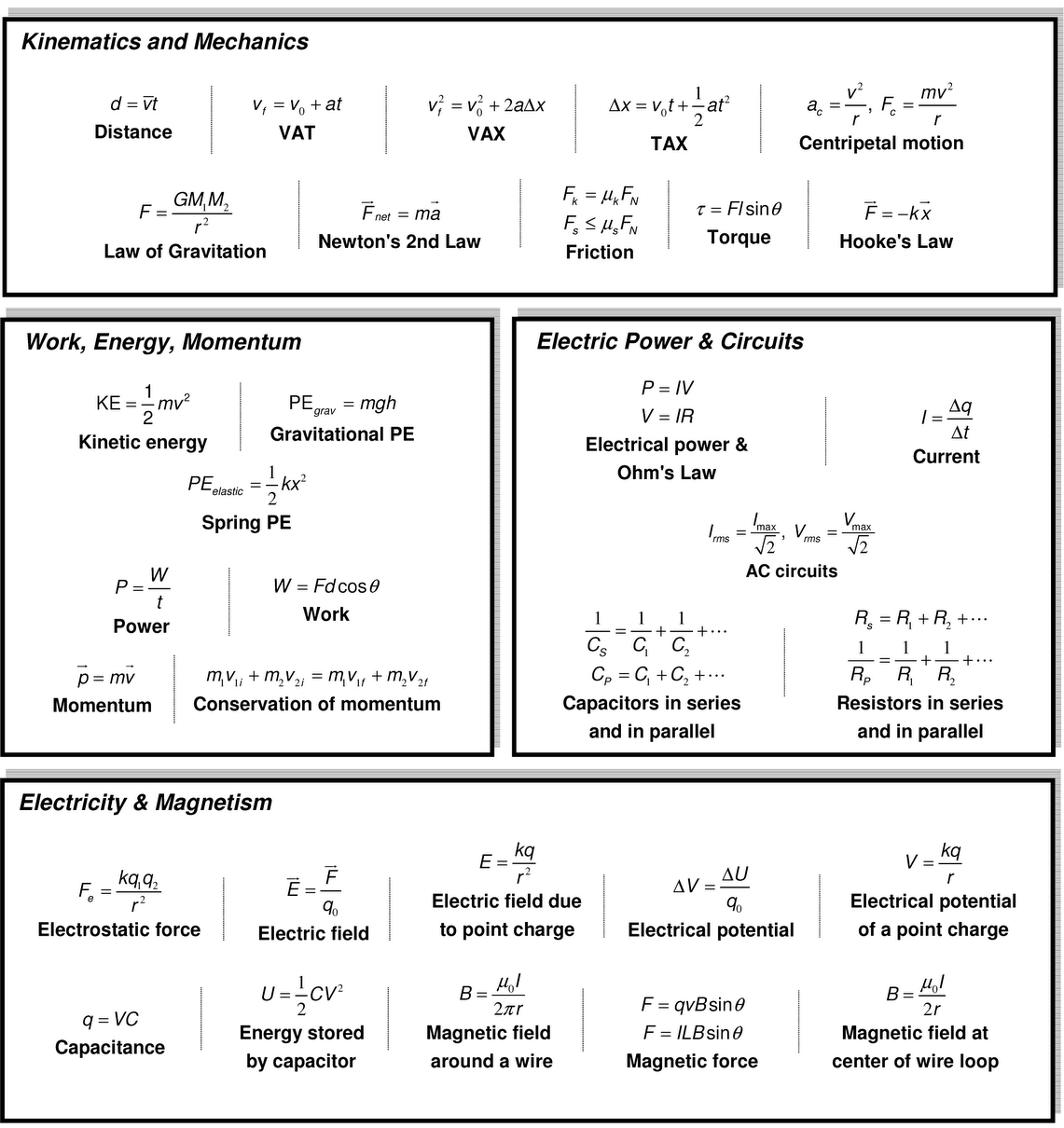 Physics Equation Sheet