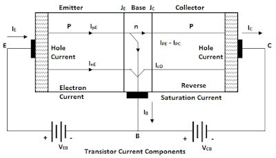 transistor current components