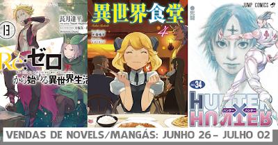 Vendas de Novels/Mangás