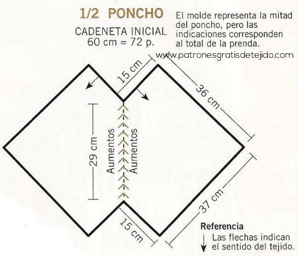 Poncho Crochet para Nosotras / Paso a paso | Crochet y Dos agujas ...