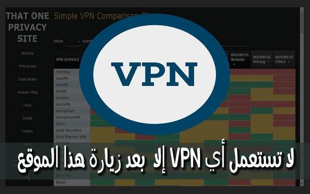 إياك أن تستعمل أي VPN قبل الدخول إلى هذا الموقع ! إكتشف هل يسرق منك بياناتك أم لا ؟