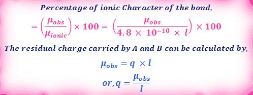 Application of dipole moment for calculation of partial ionic character