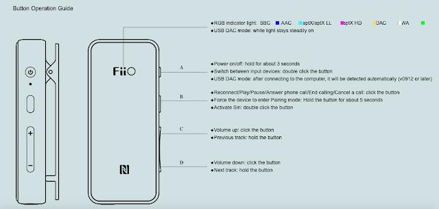 FiiO BTR3 | Reviews | Headphone Reviews and Discussion