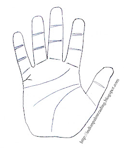 divorce palmistry