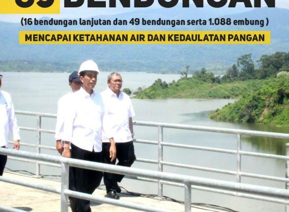 Pemerintah Bangun 65 Bendungan Dan 1.088 Embung Di Seluruh Wilayah Indonesia