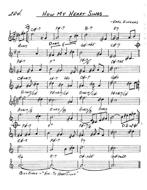 Partitura Saxofón Earl Zindars