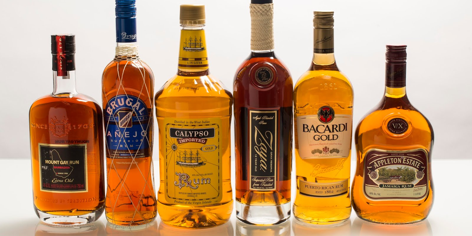 Famous Mixed Drinks With Rum