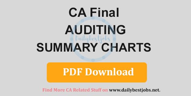 CA Final Audit Summary Charts PDF Free Download
