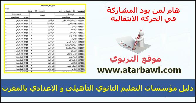 الاستشارات الإدارية دليل المهنة pdf