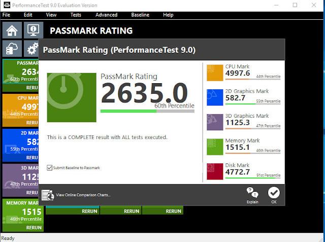 passmark-AMD-Athlon-200GE