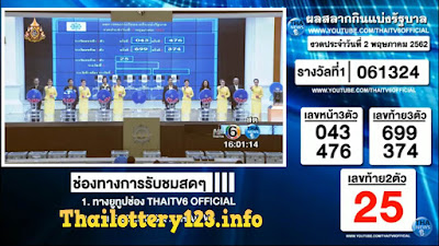 Thailand Lottery Results Today 02 May 2019 Live Online
