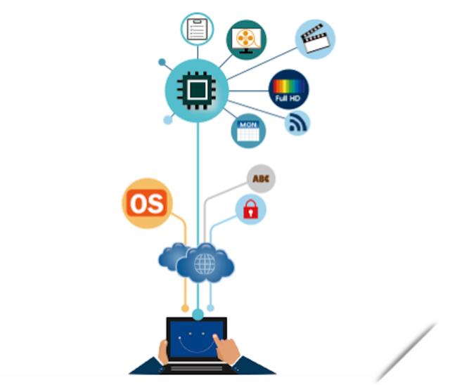 Hệ thống quản lý tập trung cho màn hình quảng cáo sử dụng dễ dàng 2