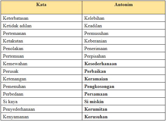 Tugas Bahasa Indonesia Kelas Xi Halaman 66 67 Kurikulum 2013 Solidar Aslaemi