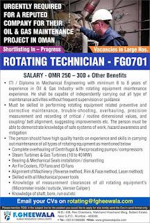 Gulf jobs walkins for Oman
