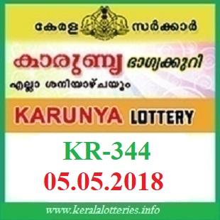 KARUNYA KR-344 LOTTERY RESULT