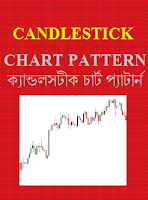 Forex Trading Ebook- Candlestick Chart Patterns