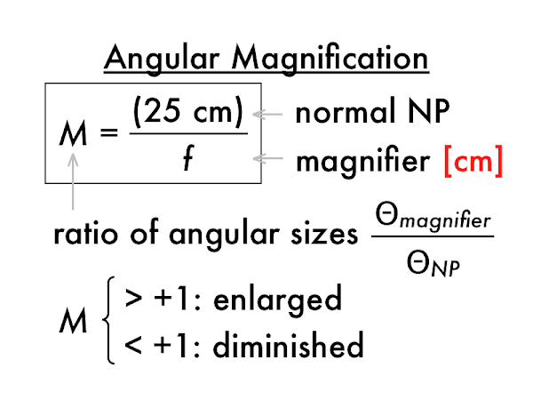Why would anyone use a magnifier with an angular magnification of less than 1?