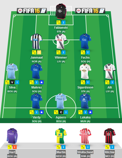 The Blogger's Team for Gameweek 32 in Fantasy Premier League