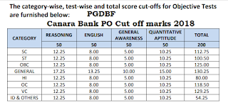 Canara Bank PO Cut off 2018-19